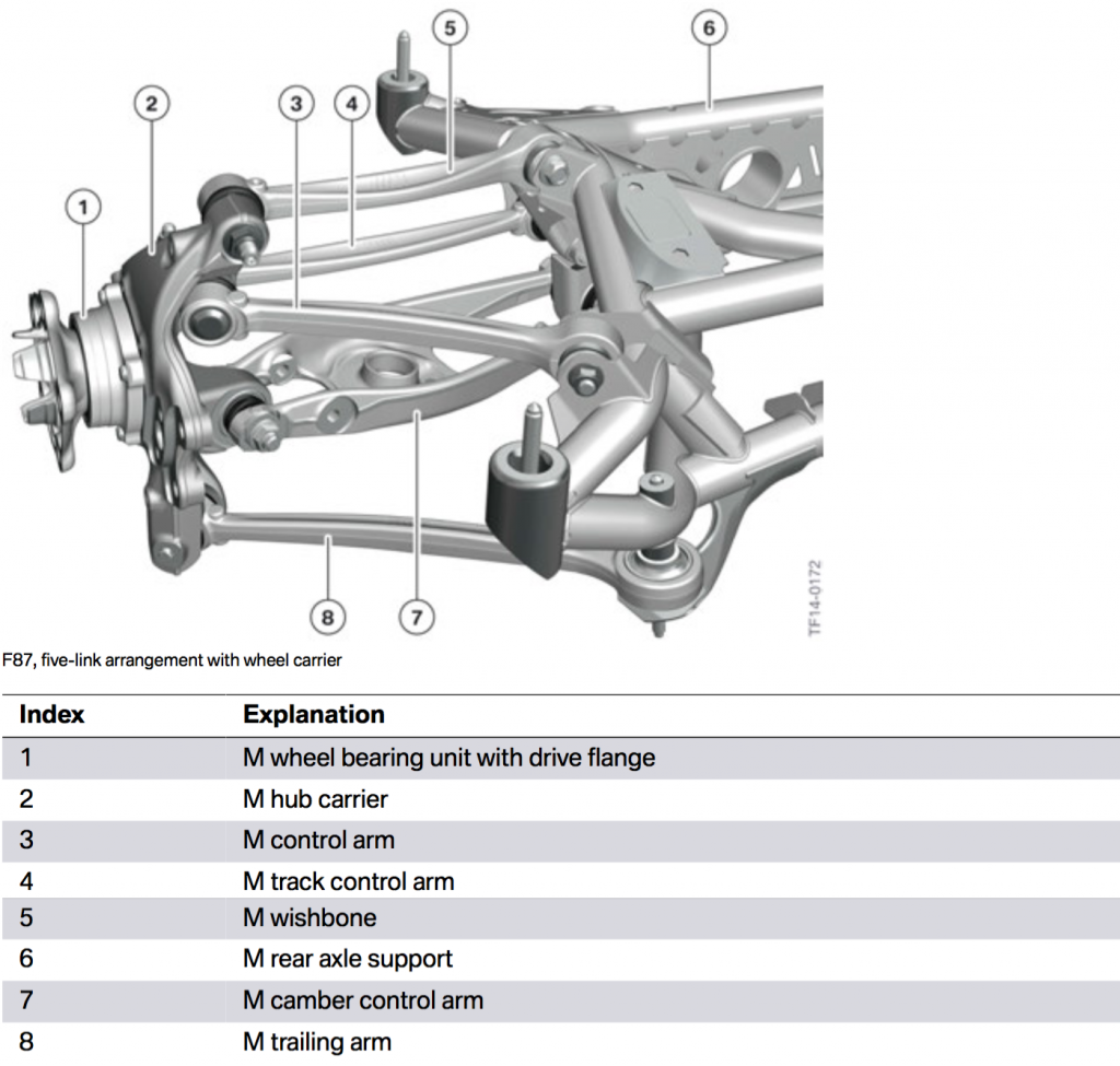 M2 rear suspension 2