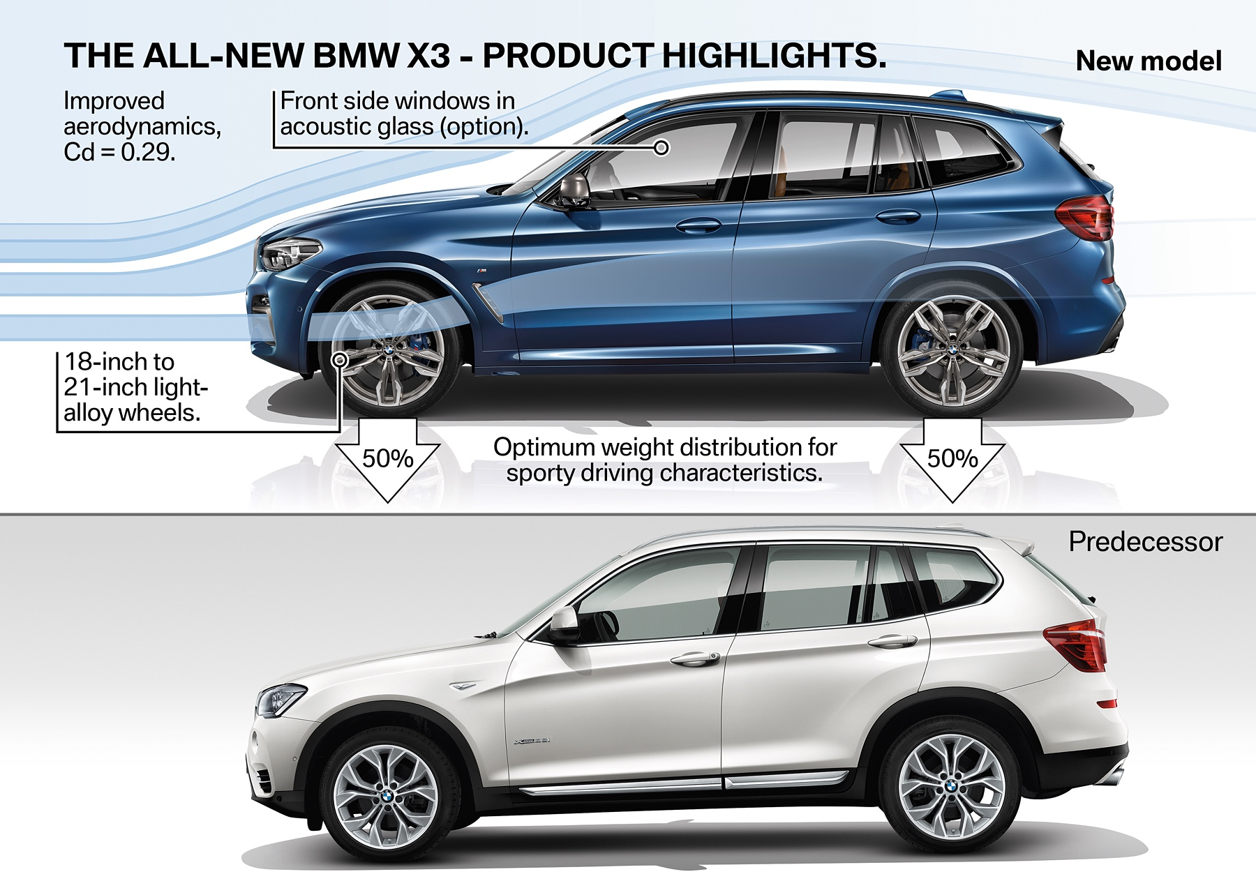 the new 2018 bmw x3 just the facts bimmerfile. Black Bedroom Furniture Sets. Home Design Ideas