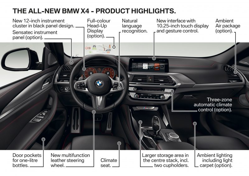 X4 M40i Can Now Also Be Specified With Options From The BMW Individual Portfolio Extras Designed To Give Exterior An Exceptionally Exclusive Feel