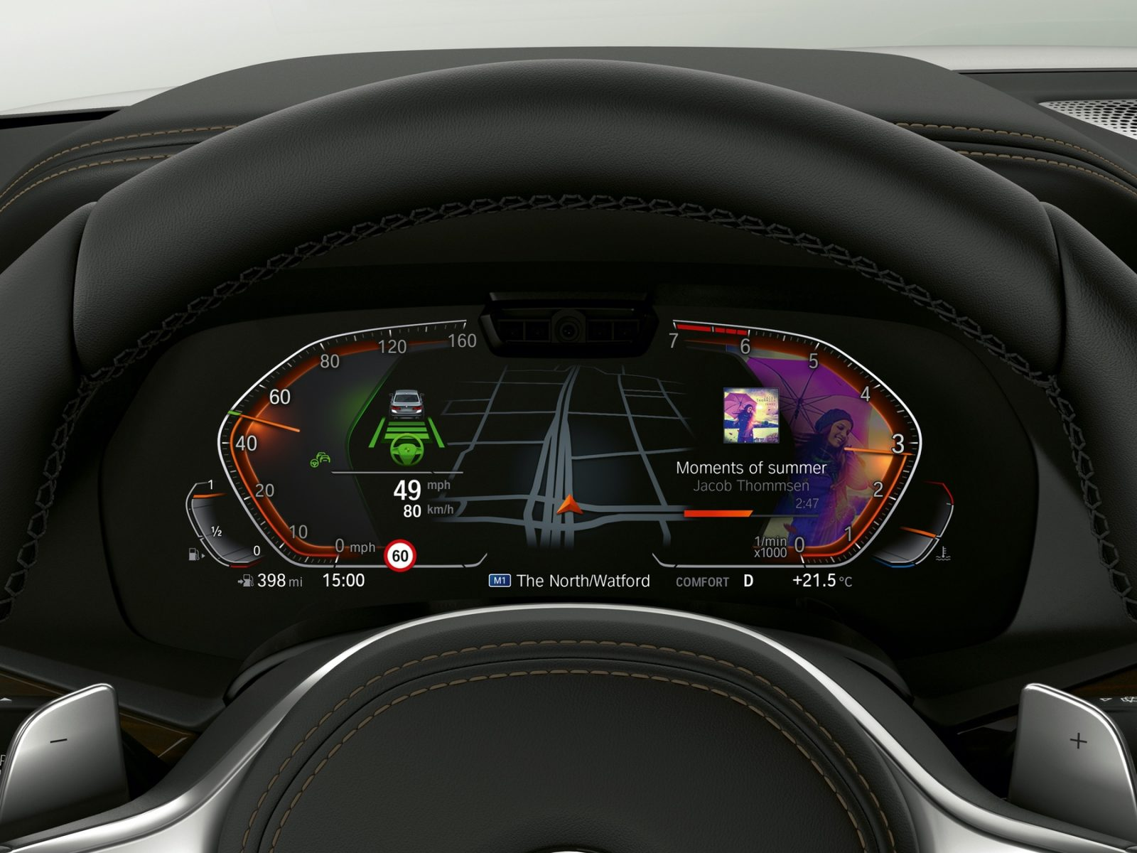 all digital cockpit