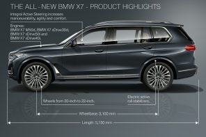 The 2019 BMW X7 Executive Summary (All You Need to Know)