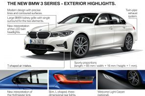 The G20 BMW 3 Series – The Executive Summary