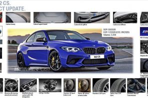 2020 BMW M2 CS Details Leaked